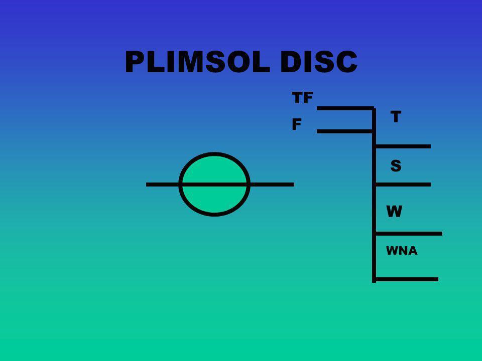 PLIMSOL DISC TF T F S W WNA