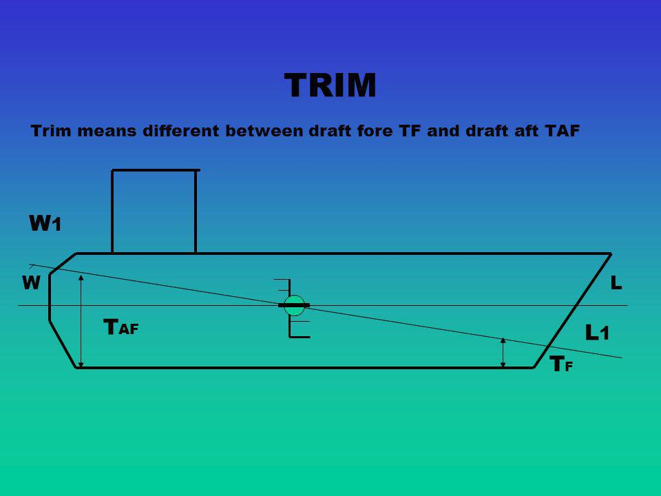 TRIM Trim means different between draft fore TF and draft aft TAF. W1. W. L. NOTE Ship s trim is one element of ship s stability and buoyancy.