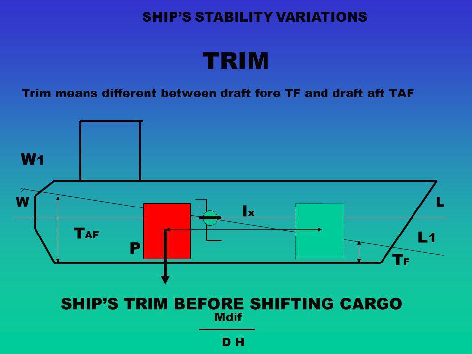 TRIM W1 lx TAF L1 P TF SHIP'S TRIM BEFORE SHIFTING CARGO