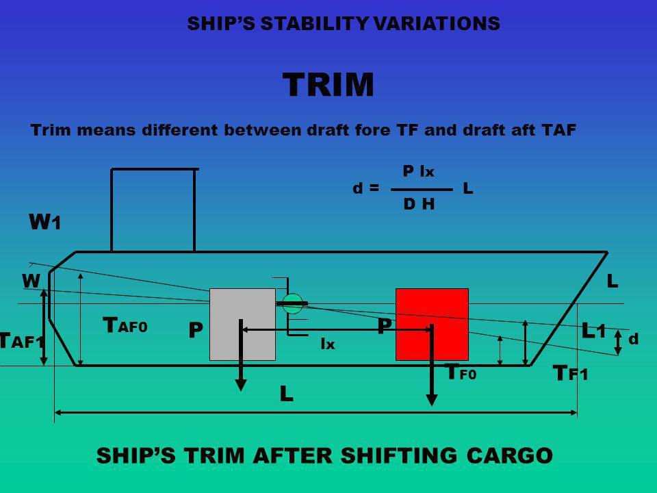 TRIM W1 TAF0 P P L1 TAF1 TF0 TF1 L SHIP'S TRIM AFTER SHIFTING CARGO