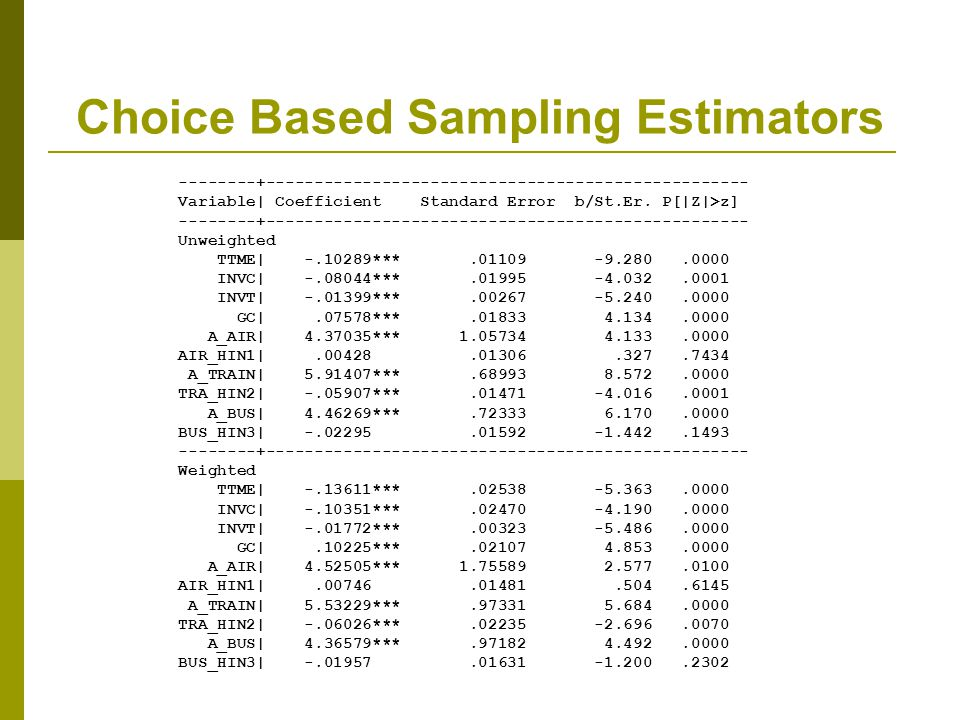 Choice Based Sampling Estimators