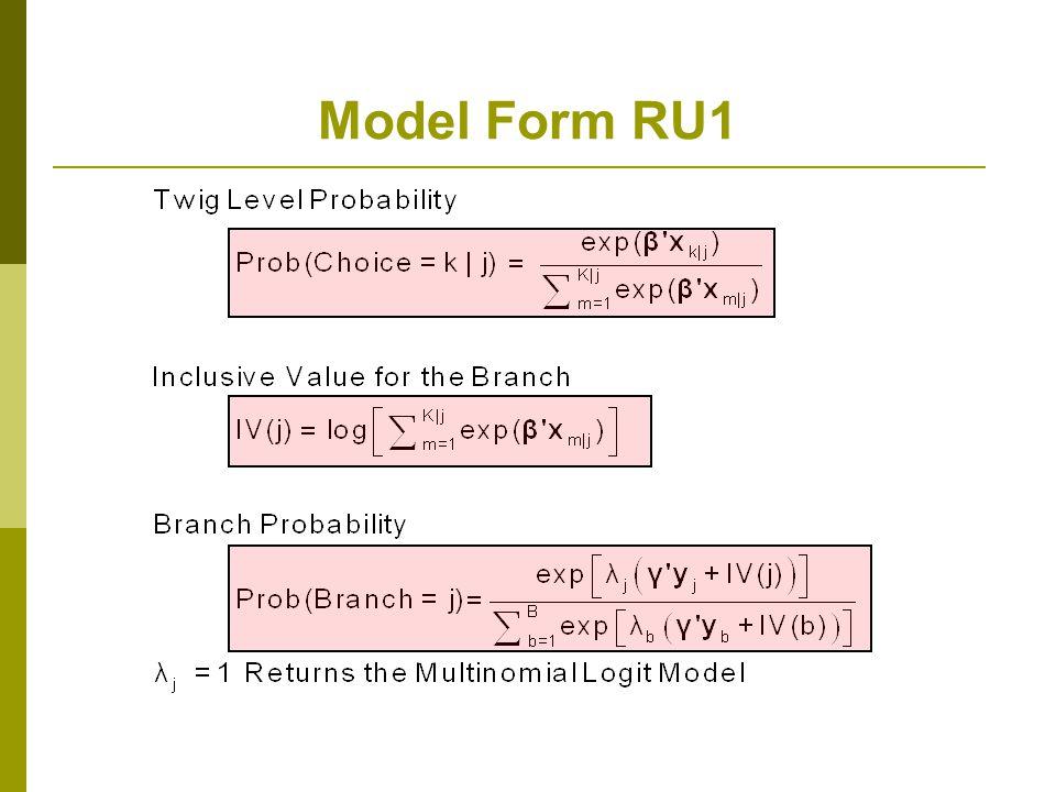 Model Form RU1