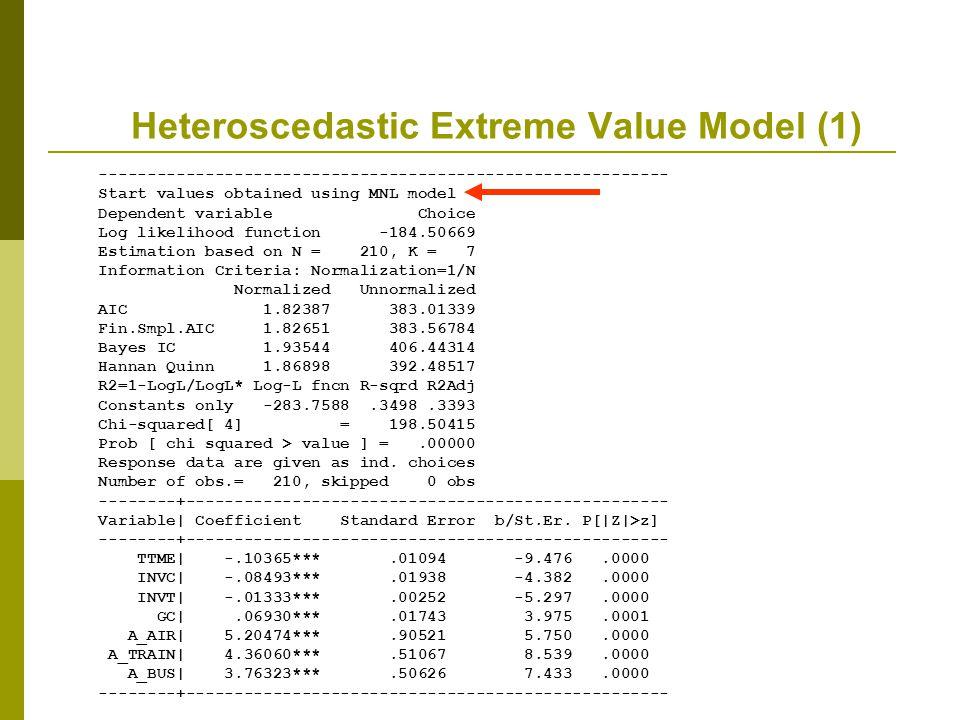 Heteroscedastic Extreme Value Model (1)