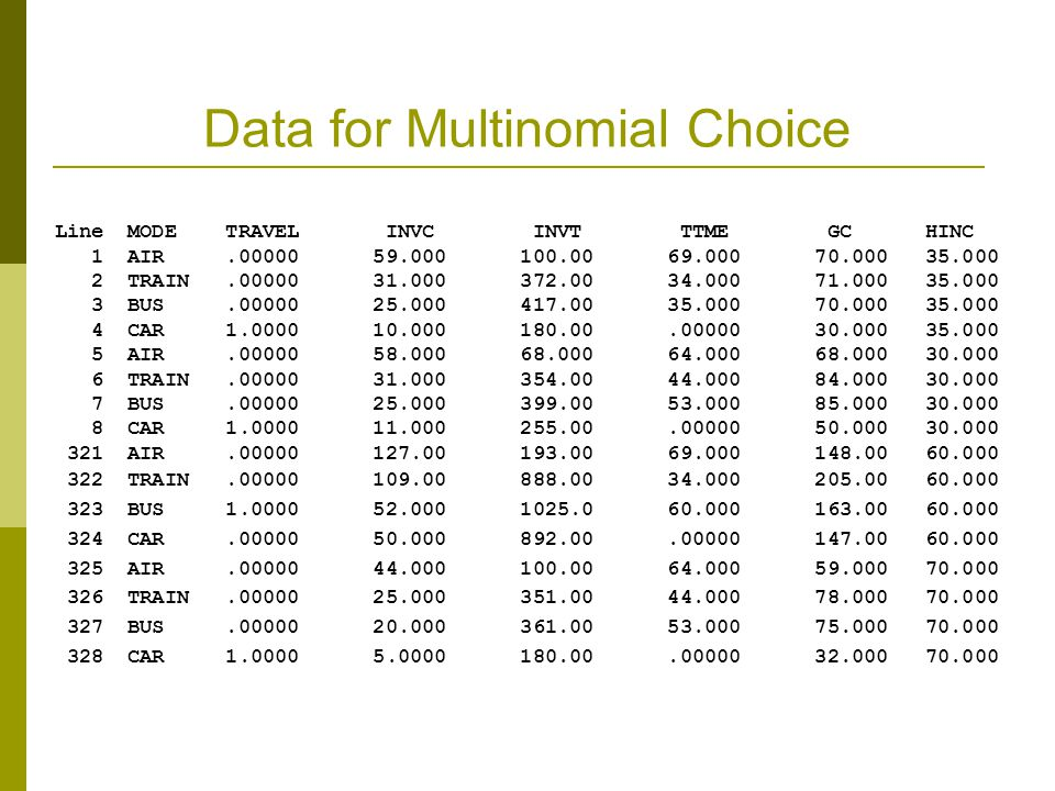 Data for Multinomial Choice
