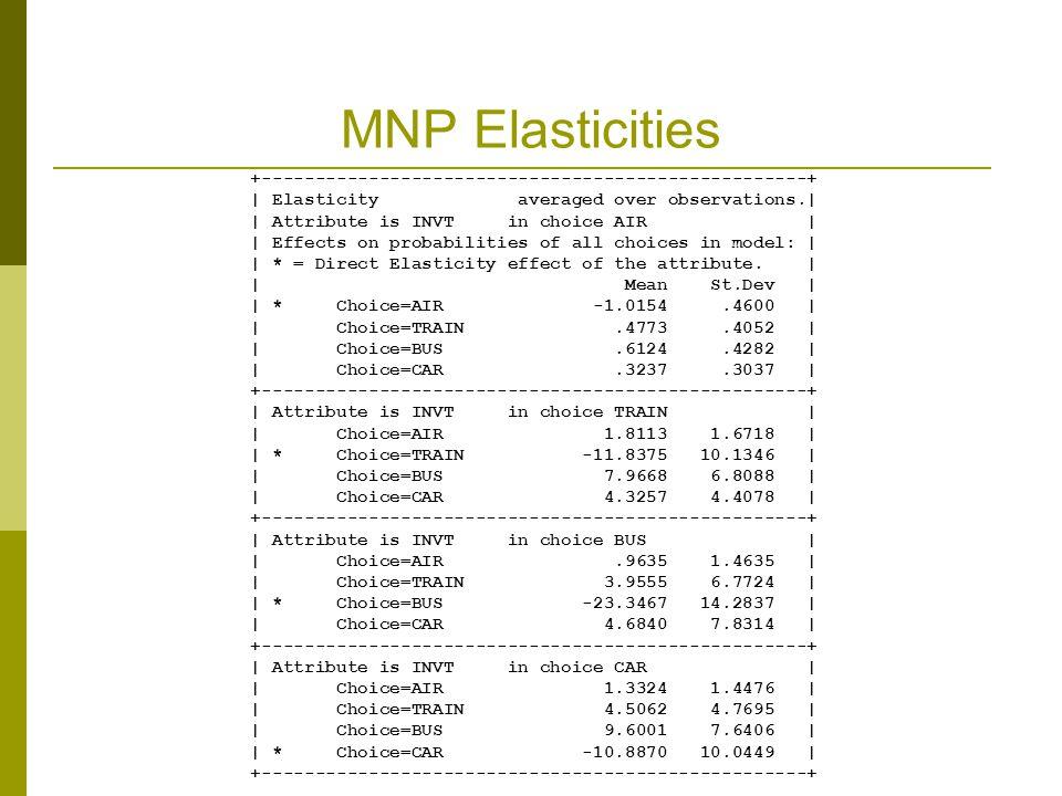 MNP Elasticities +---------------------------------------------------+