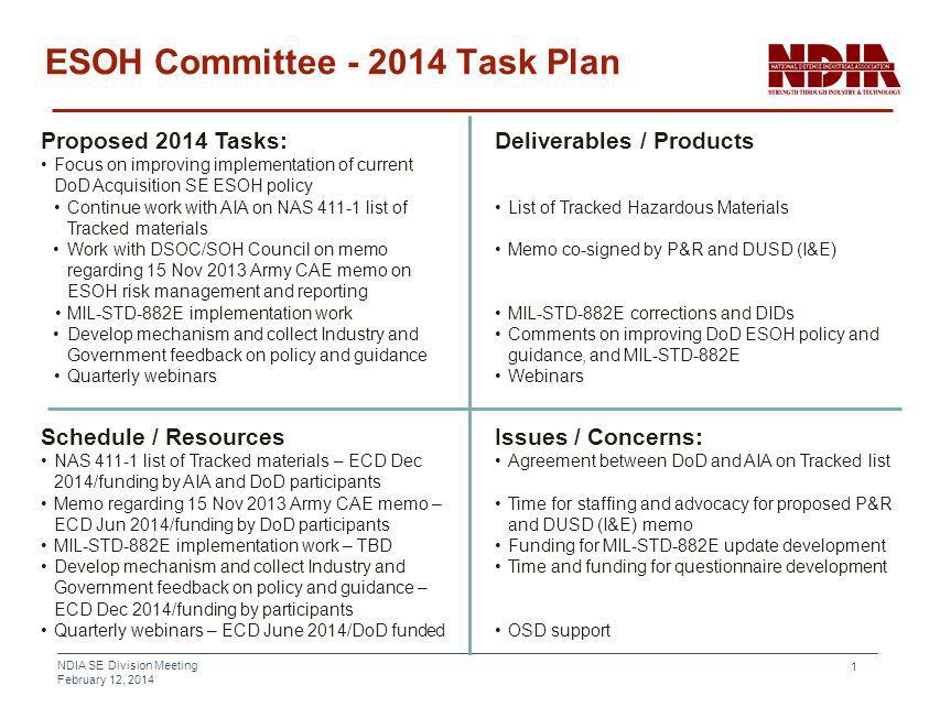 ESOH Committee - 2014 Task Plan