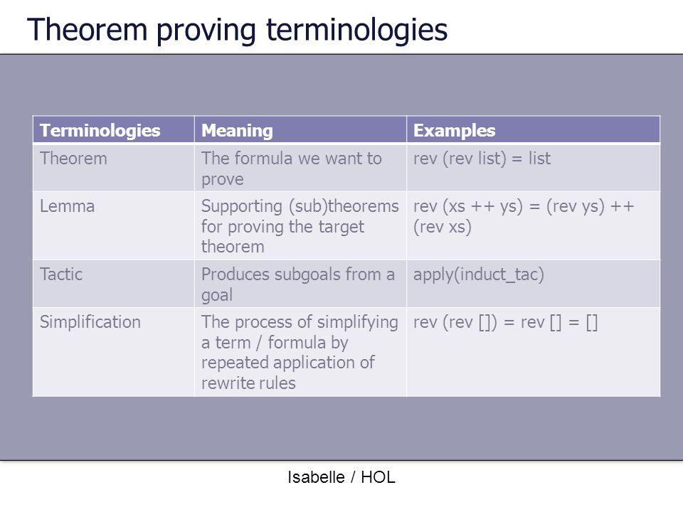 Theorem proving terminologies