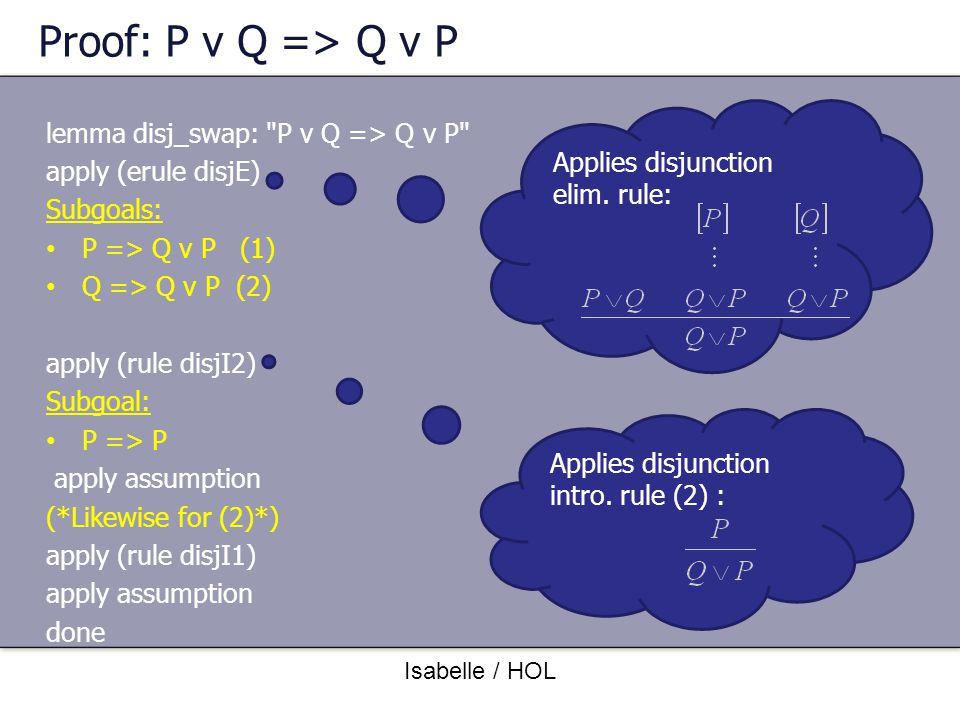 Proof: P v Q => Q v P lemma disj_swap: P v Q => Q v P