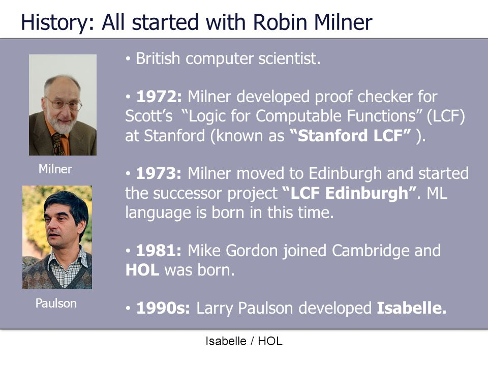 History: All started with Robin Milner