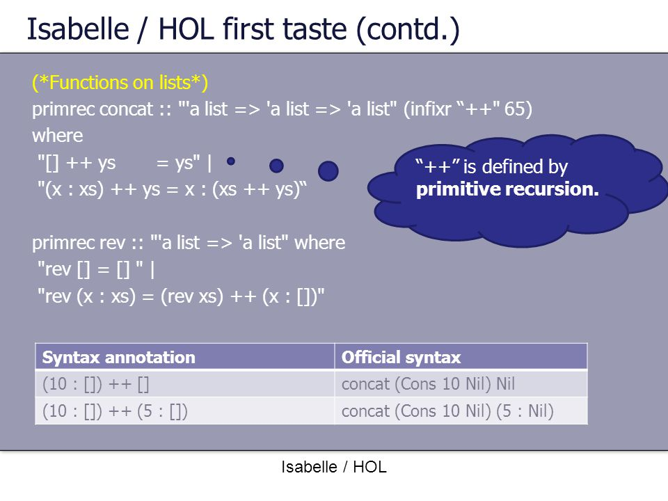 Isabelle / HOL first taste (contd.)