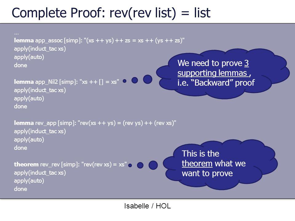 Complete Proof: rev(rev list) = list
