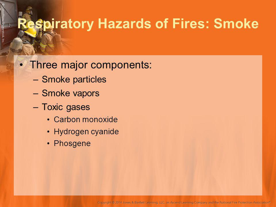 Respiratory Hazards of Fires: Smoke