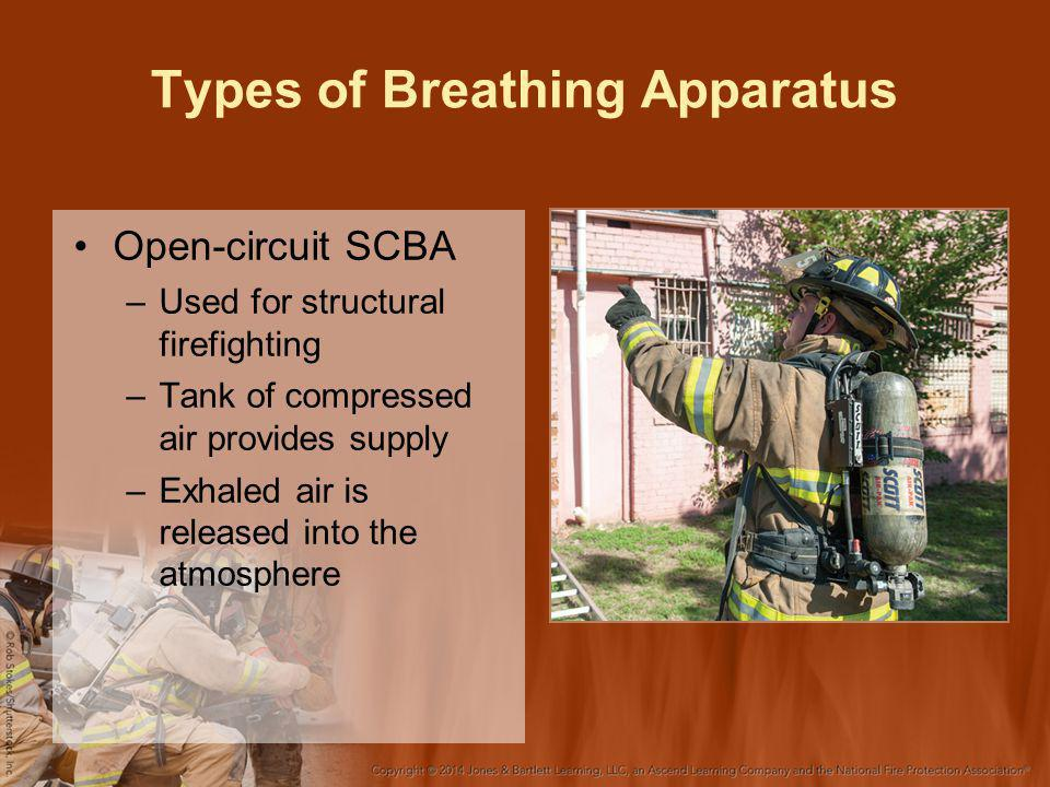 Types of Breathing Apparatus