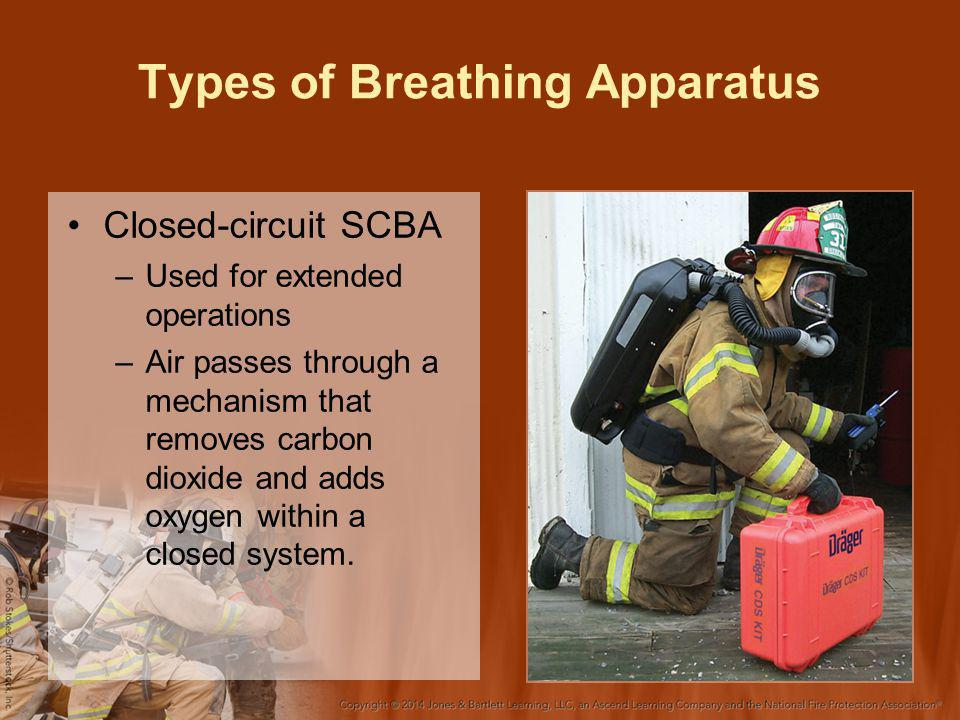 Personal Protective Equipment And Self Contained Breathing