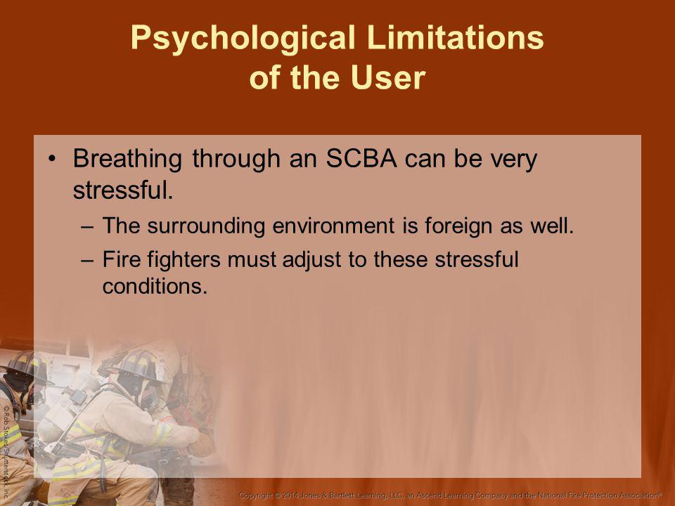 Psychological Limitations of the User