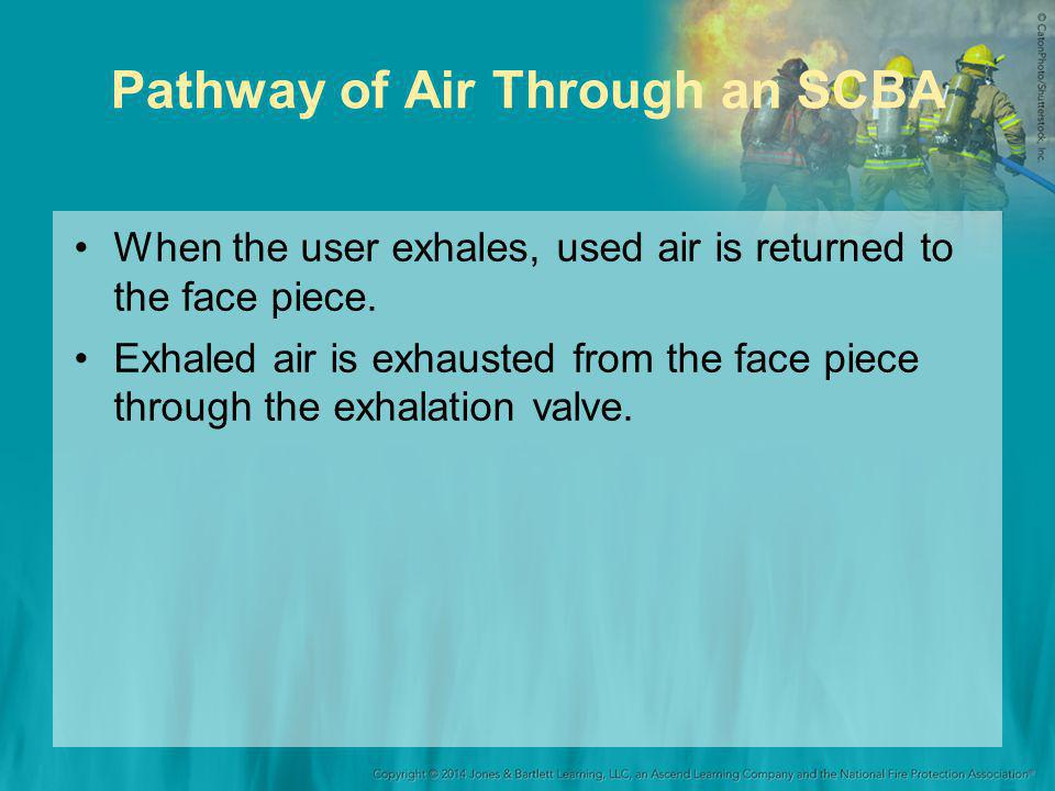 Pathway of Air Through an SCBA