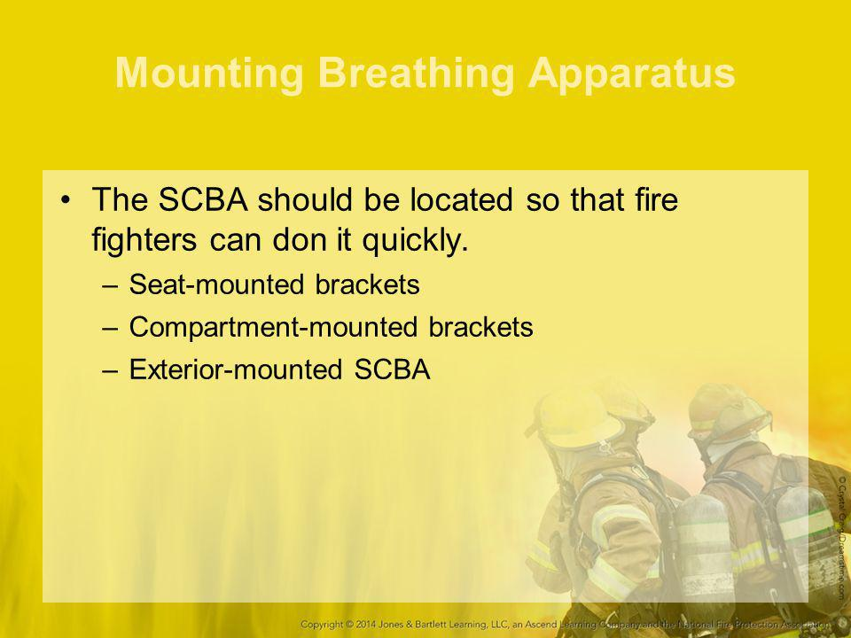 Mounting Breathing Apparatus