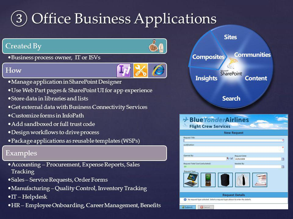 ③ Office Business Applications