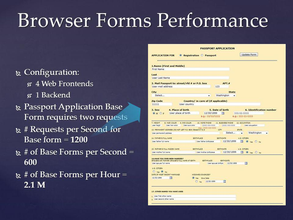 Browser Forms Performance