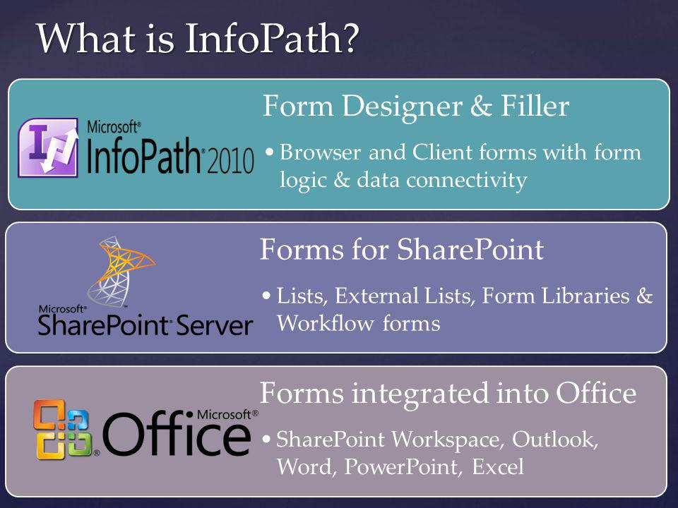 What is InfoPath Form Designer & Filler Forms for SharePoint