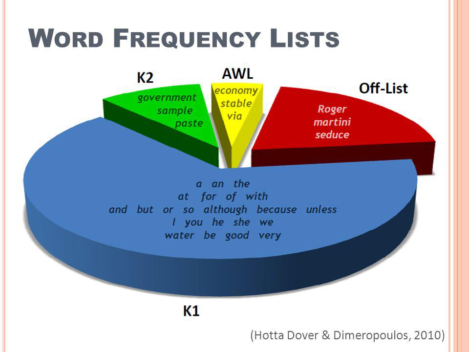 Word Frequency Lists (Hotta Dover & Dimeropoulos, 2010)