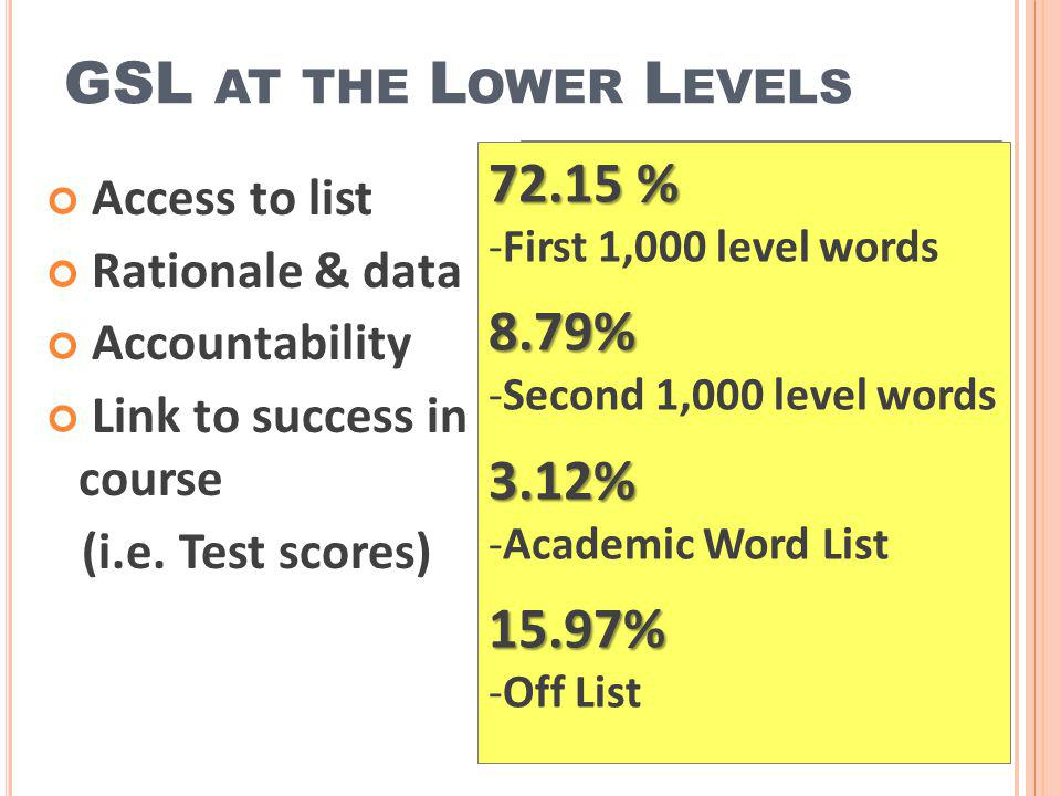 GSL at the Lower Levels 72.15 % 8.79% 3.12% 15.97% Access to list