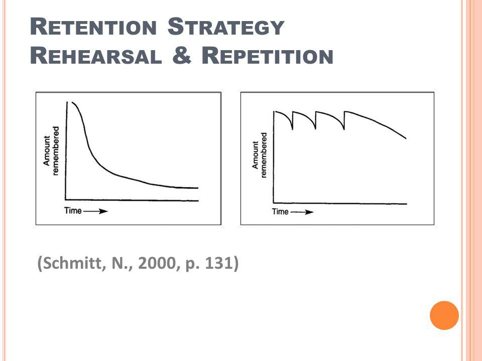 Retention Strategy Rehearsal & Repetition