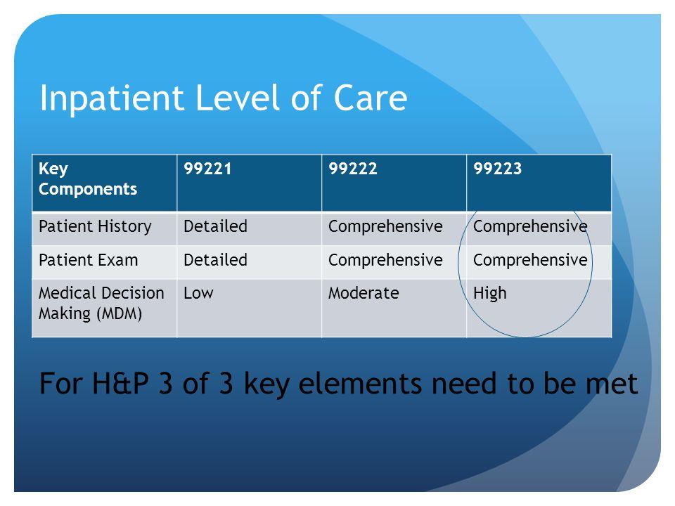 Inpatient Level of Care