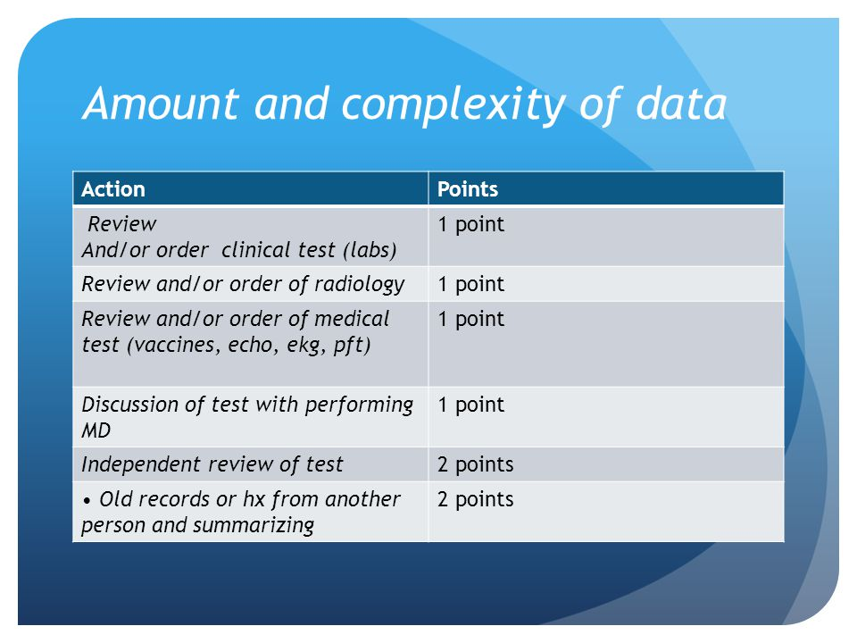 Amount and complexity of data