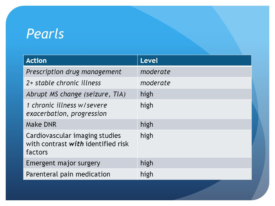 Pearls Action Level Prescription drug management moderate