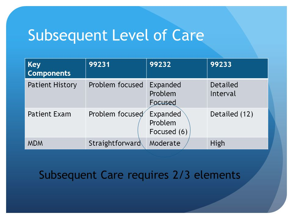 Subsequent Level of Care