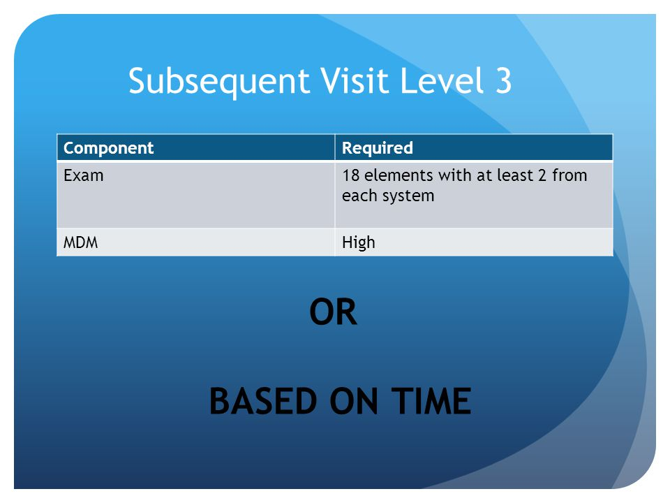 Subsequent Visit Level 3