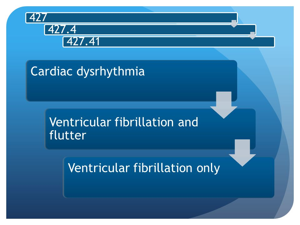 Ventricular fibrillation and flutter