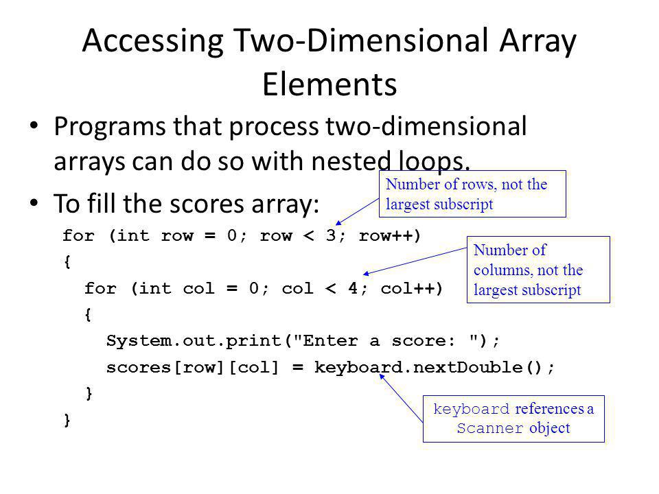 Accessing Two-Dimensional Array Elements