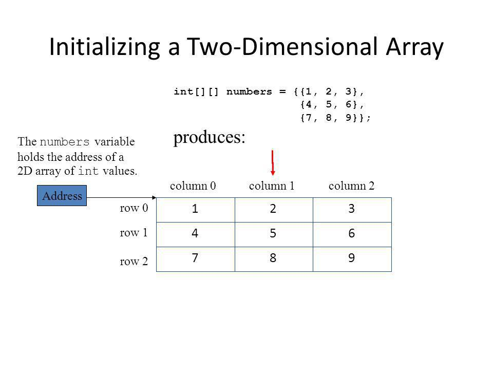 Initializing a Two-Dimensional Array