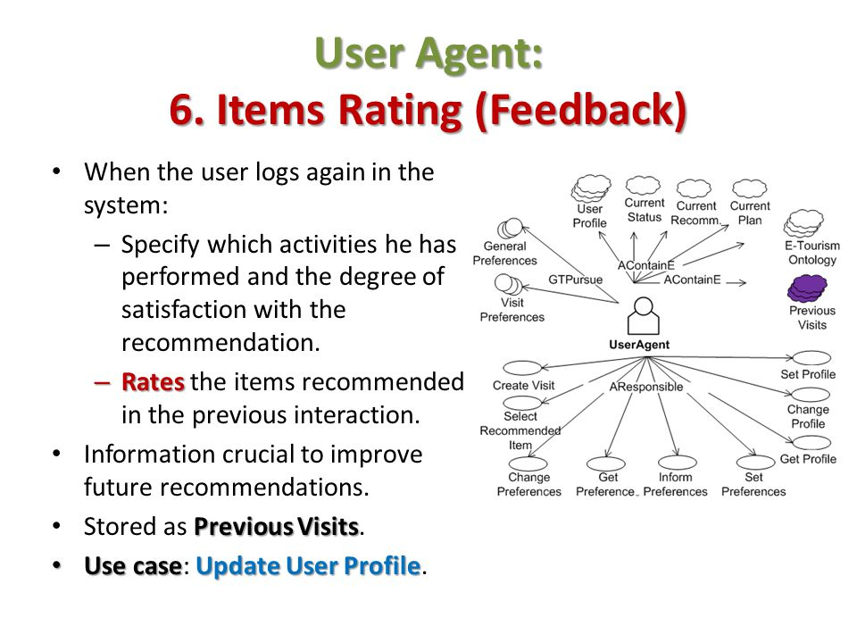 User Agent: 6. Items Rating (Feedback)