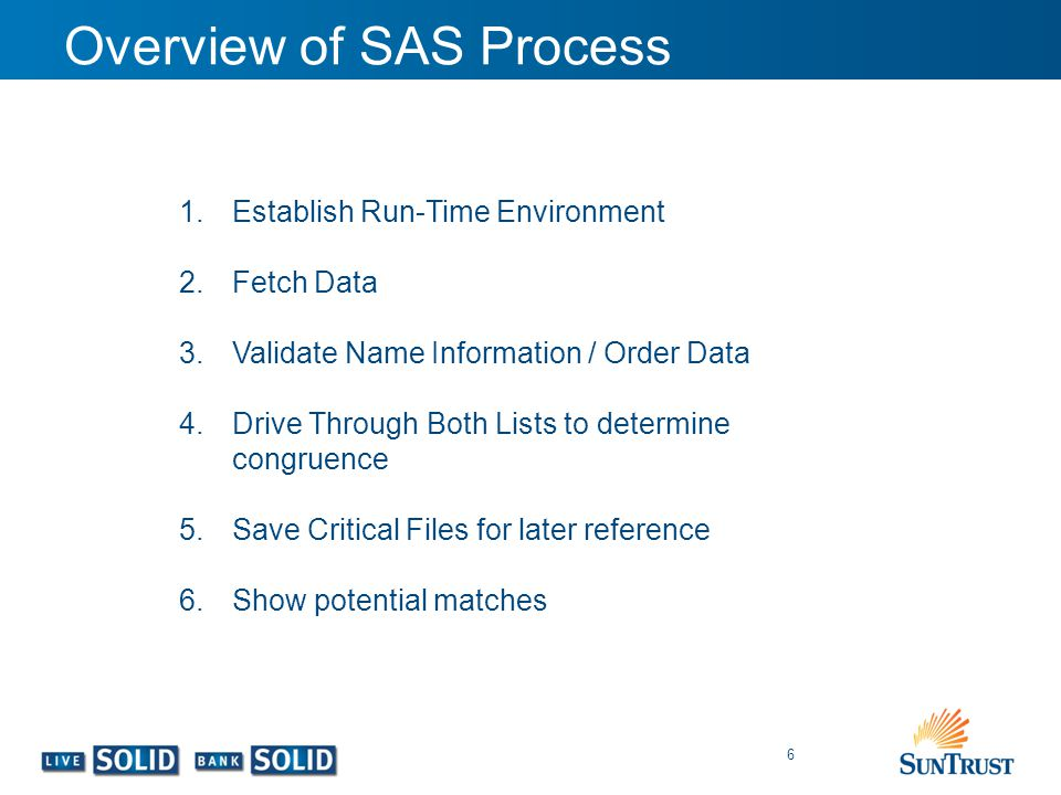 Overview of SAS Process