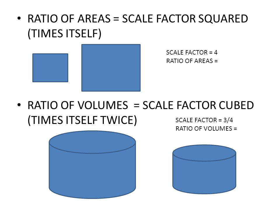 RATIO OF AREAS = SCALE FACTOR SQUARED (TIMES ITSELF)