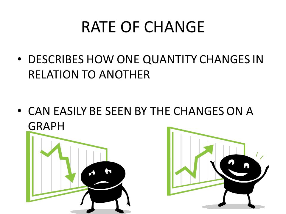 RATE OF CHANGE DESCRIBES HOW ONE QUANTITY CHANGES IN RELATION TO ANOTHER.