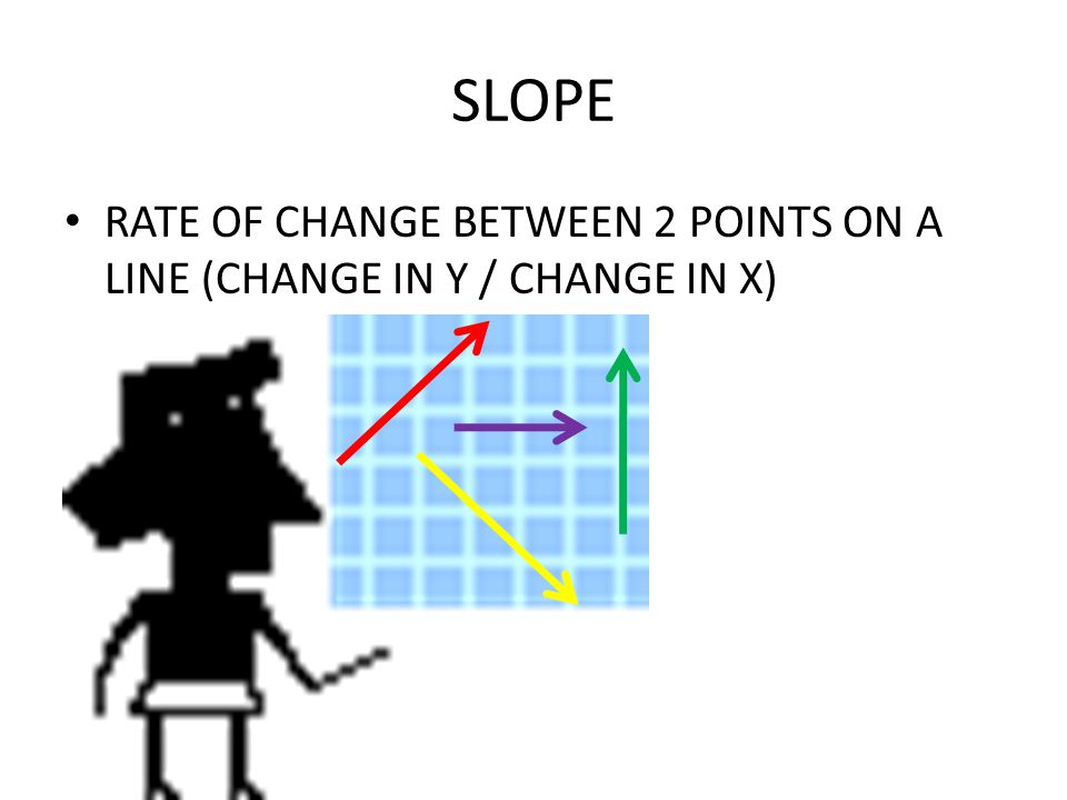 SLOPE RATE OF CHANGE BETWEEN 2 POINTS ON A LINE (CHANGE IN Y / CHANGE IN X)