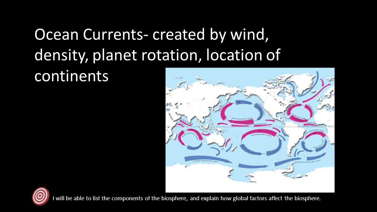 Ocean Currents- created by wind, density, planet rotation, location of continents
