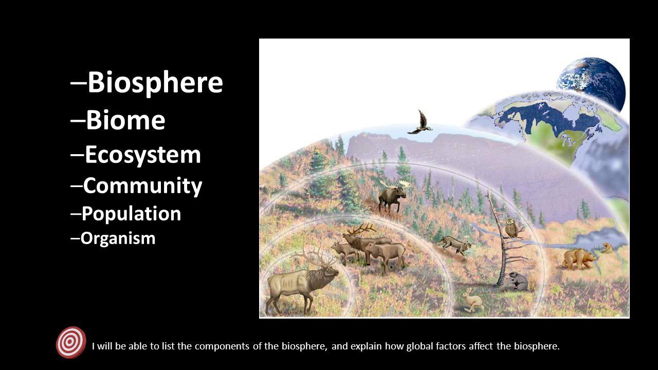 Biosphere Biome Ecosystem Community Population Organism