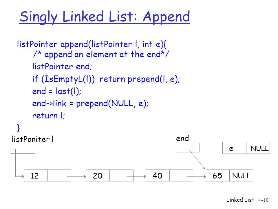 Singly Linked List: Append