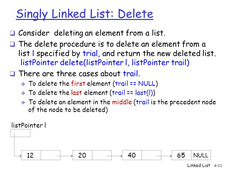Singly Linked List: Delete