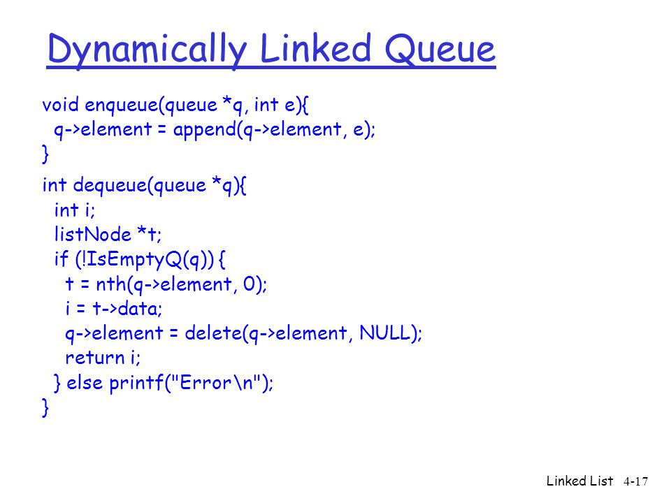 Dynamically Linked Queue