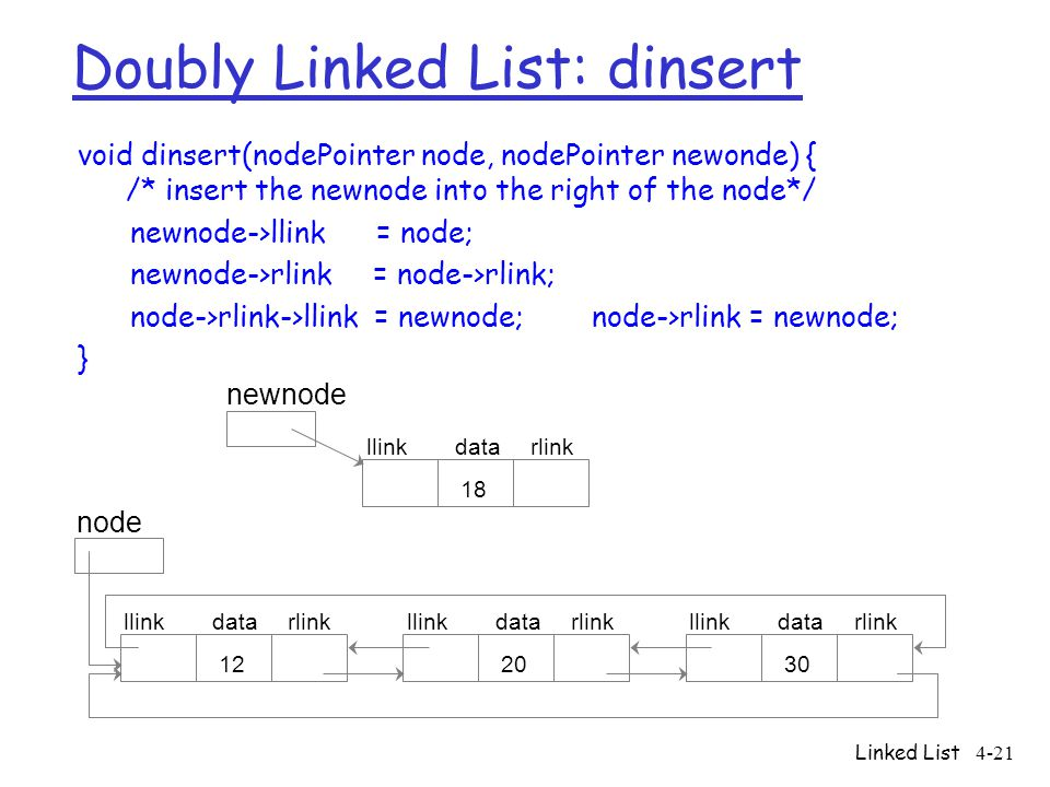 Doubly Linked List: dinsert