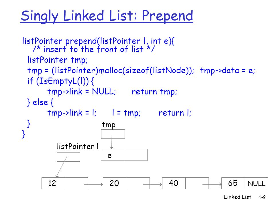 Singly Linked List: Prepend