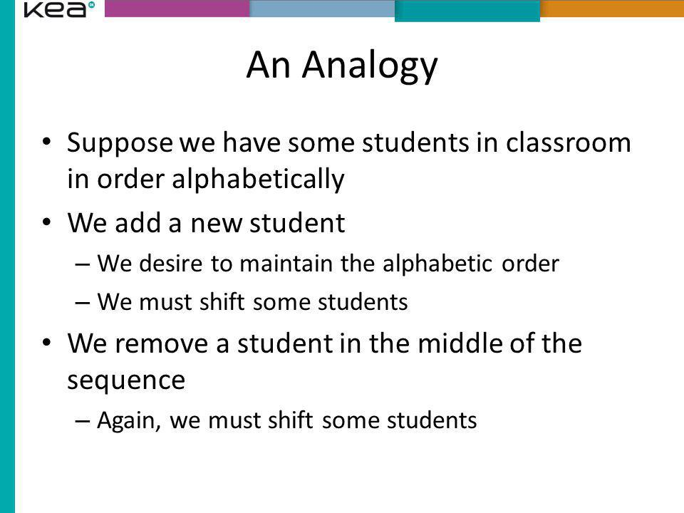An Analogy Suppose we have some students in classroom in order alphabetically. We add a new student.