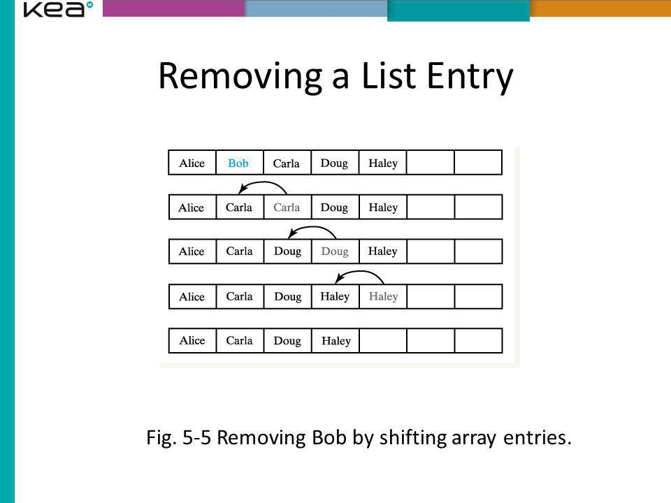 Fig. 5-5 Removing Bob by shifting array entries.