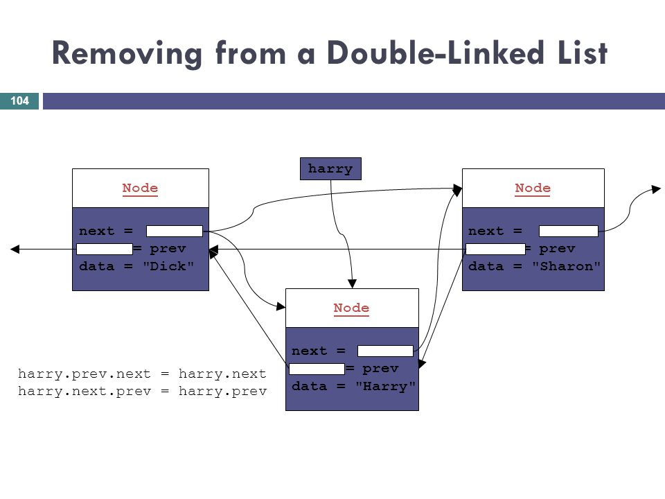 Removing from a Double-Linked List